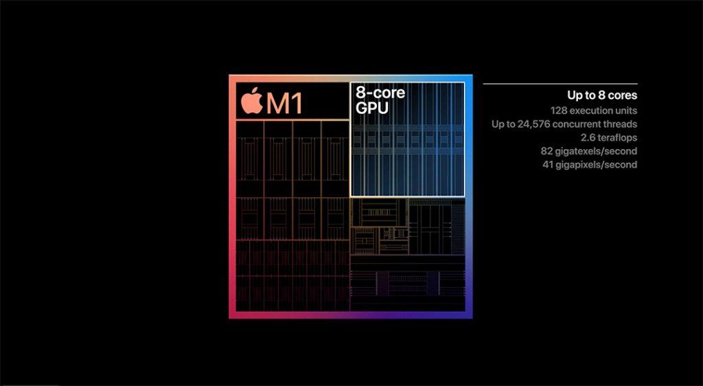 Apple M1 vs 8 Core