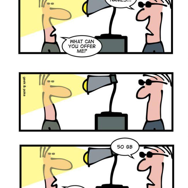 digital humor