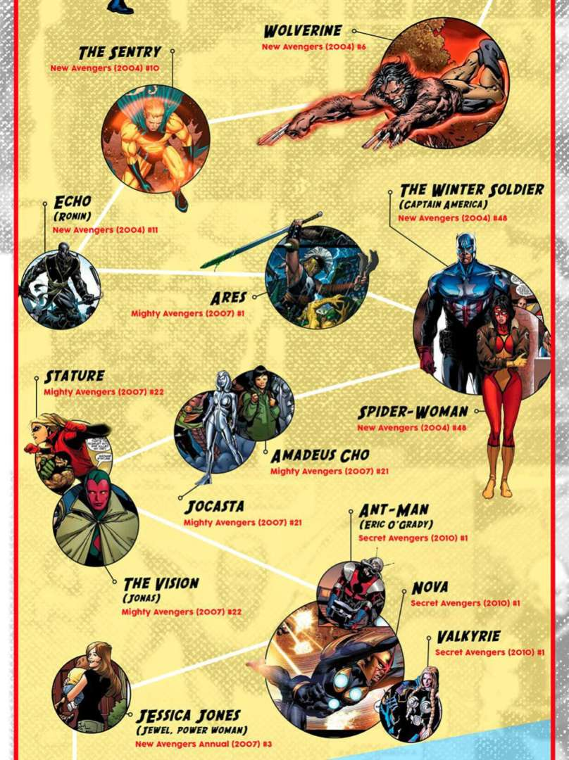 avengers-timeline_05